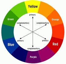 An image of the colour wheel.