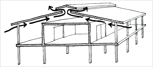 Shading fly roof design for passive cooling