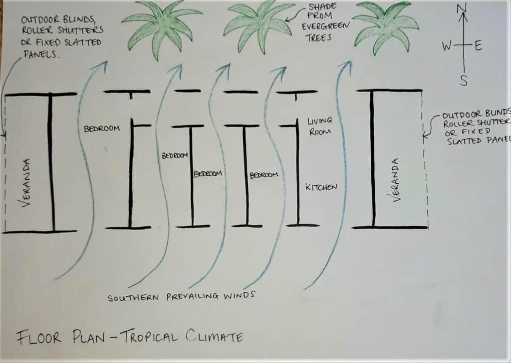 Tropical climate floor plan
